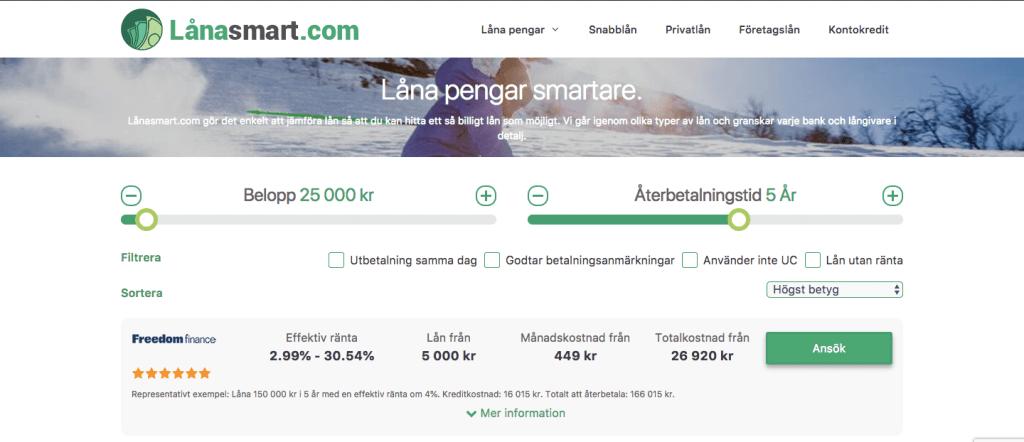 lånasmart.com